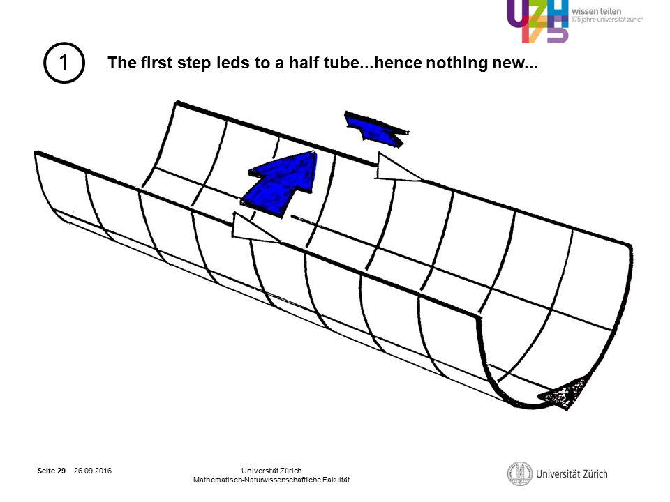 26.09.2016Universität Zürich Mathematisch-Naturwissenschaftliche Fakultät Seite 29 The first step leds to a half tube...hence nothing new...