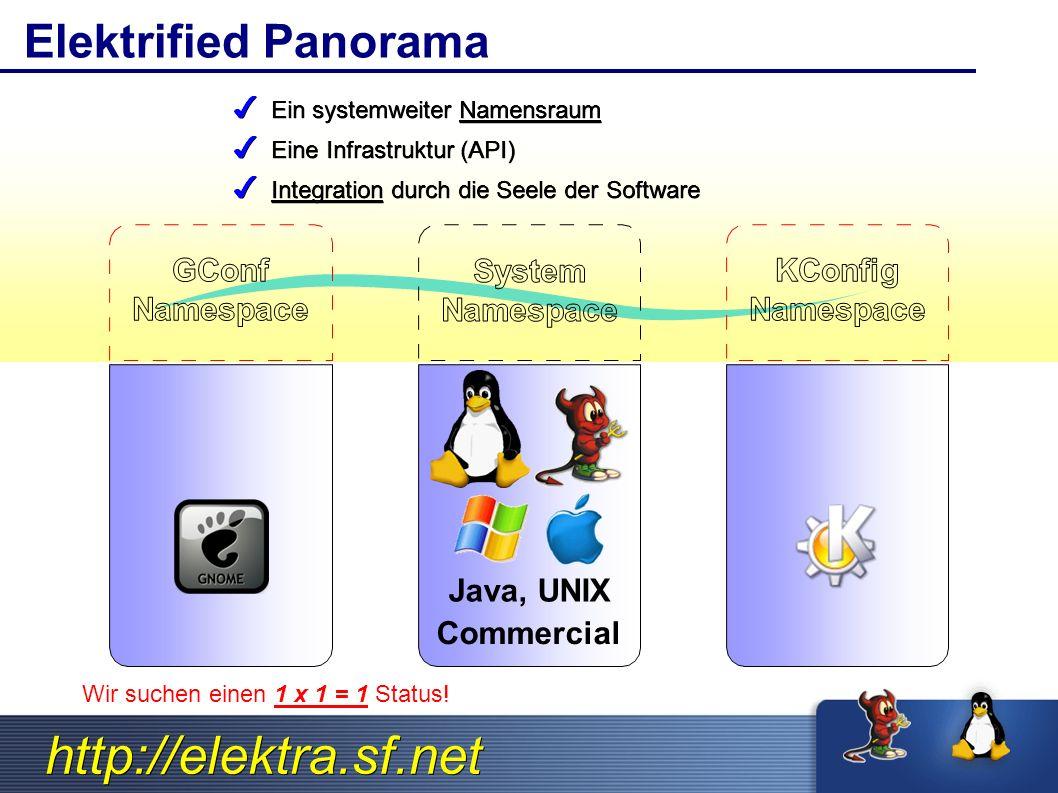 http://elektra.sf.net Elektrified Panorama Java, UNIX Commercial ✔ Ein systemweiter Namensraum ✔ Eine Infrastruktur (API) ✔ Integration durch die Seele der Software Wir suchen einen 1 x 1 = 1 Status!