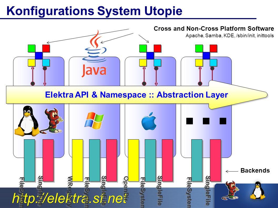 http://elektra.sf.net Warum Linux/UNIX eine Key DB braucht Es ist schwierig Softwarepakete zu bauen, die mit anderer vorhandener Software integrieren.