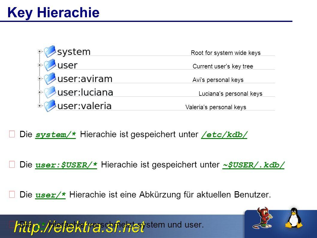 http://elektra.sf.net Key Hierachie Root for system wide keys Current user s key tree Avi s personal keys Luciana s personal keys Valeria s personal keys Die system/* Hierachie ist gespeichert unter /etc/kdb/ Die user:$USER/* Hierachie ist gespeichert unter ~$USER/.kdb/ Die user/* Hierachie ist eine Abkürzung für aktuellen Benutzer.