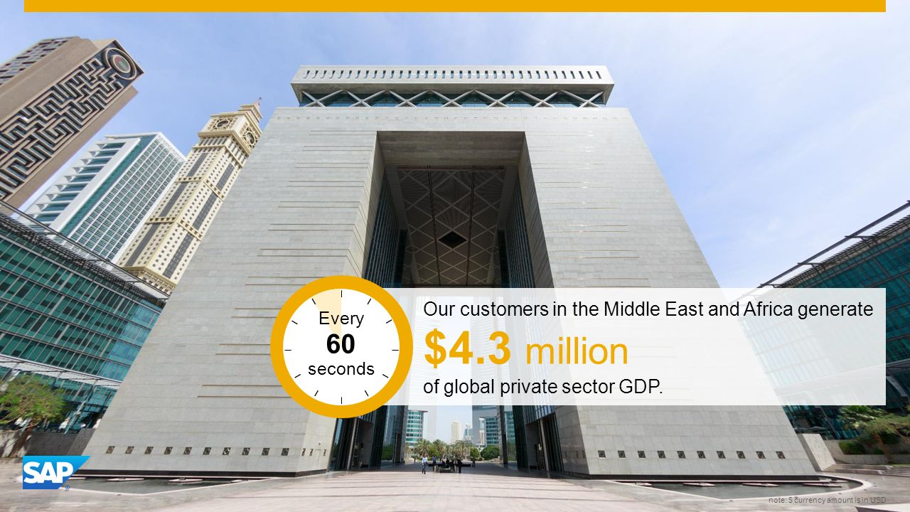 SAP Image ID #277310 Dubai International Financial Centre note: $ currency amount is in USD Our customers in the Middle East and Africa generate $4.3 million of global private sector GDP.