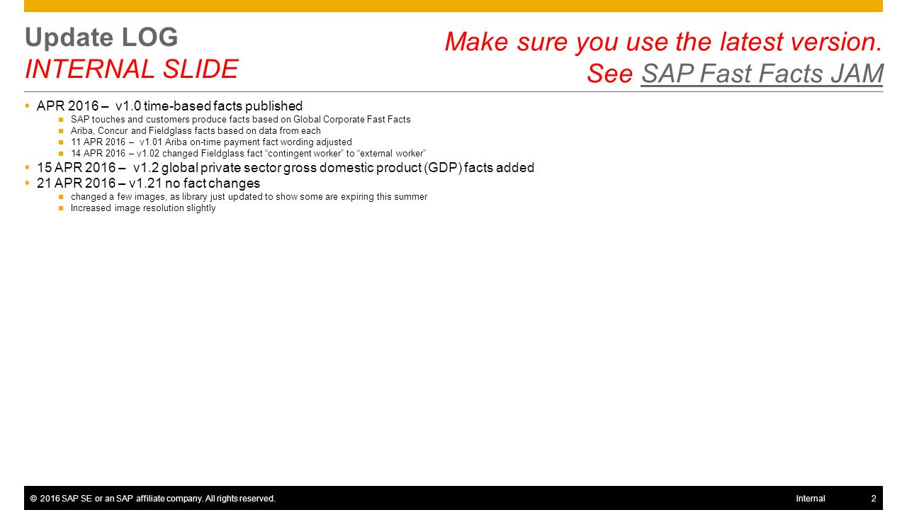 SAP customers generate … GDP* by region Every seconds 60 *global private sector gross domestic product
