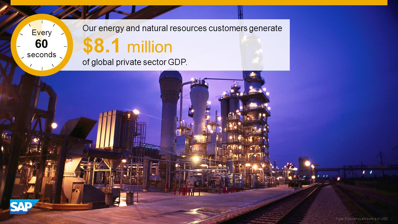 SAP Image ID #275872 note: $ currency amount is in USD Our energy and natural resources customers generate $8.1 million of global private sector GDP.