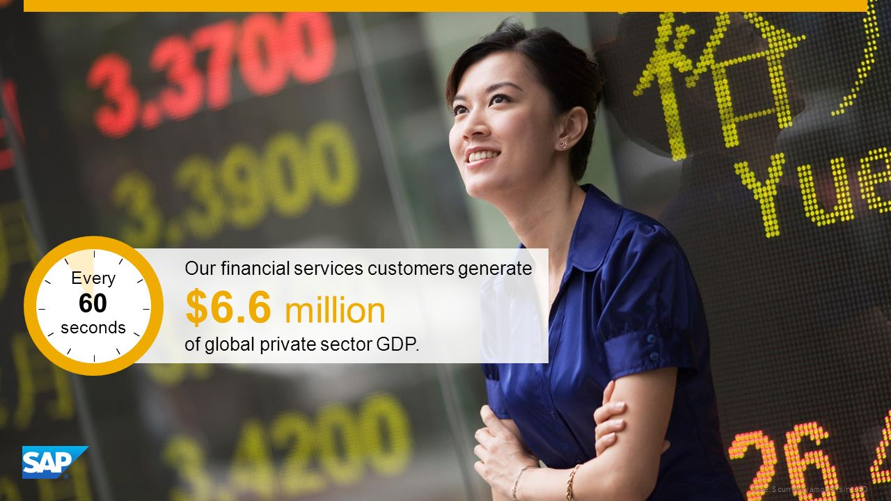 SAP Image ID #275257 note: $ currency amount is in USD Our financial services customers generate $6.6 million of global private sector GDP.