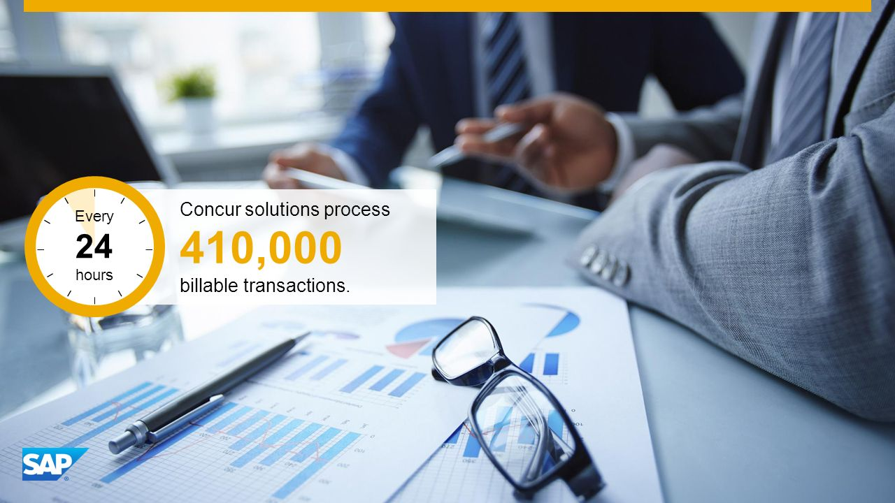 SAP Image ID # 277294 Concur solutions process 410,000 billable transactions. Every 24 hours