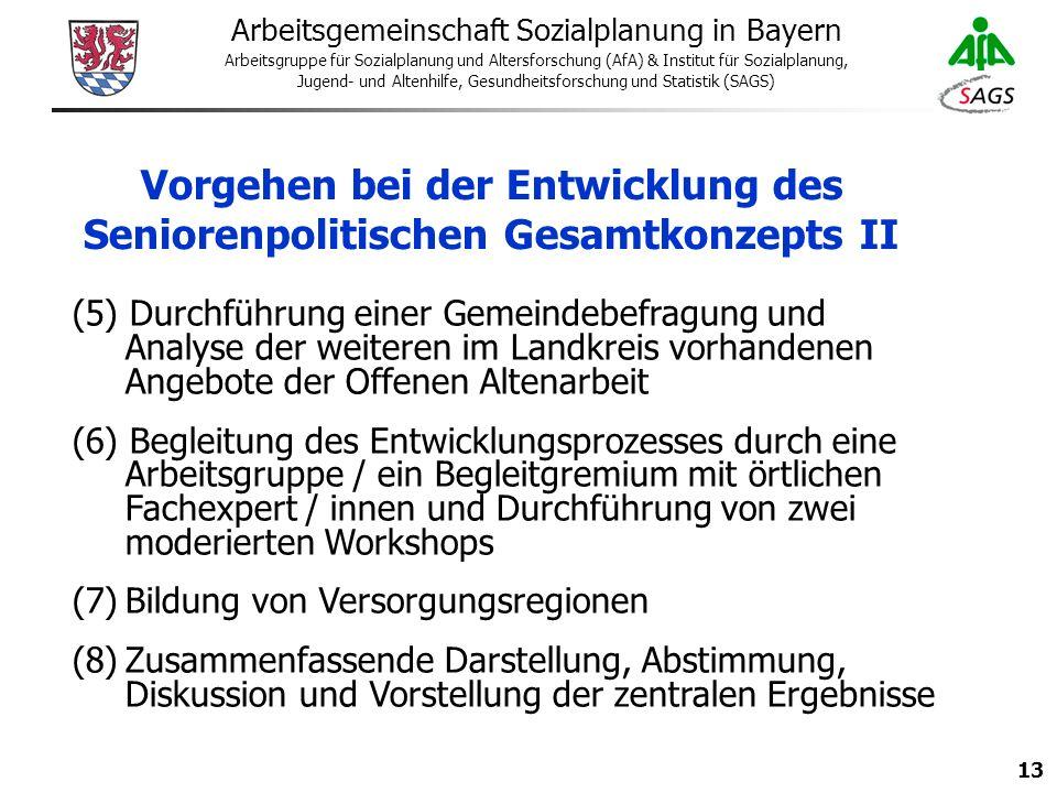 13 Arbeitsgemeinschaft Sozialplanung in Bayern Arbeitsgruppe für Sozialplanung und Altersforschung (AfA) & Institut für Sozialplanung, Jugend- und Altenhilfe, Gesundheitsforschung und Statistik (SAGS) (5) Durchführung einer Gemeindebefragung und Analyse der weiteren im Landkreis vorhandenen Angebote der Offenen Altenarbeit (6) Begleitung des Entwicklungsprozesses durch eine Arbeitsgruppe / ein Begleitgremium mit örtlichen Fachexpert / innen und Durchführung von zwei moderierten Workshops (7)Bildung von Versorgungsregionen (8)Zusammenfassende Darstellung, Abstimmung, Diskussion und Vorstellung der zentralen Ergebnisse Vorgehen bei der Entwicklung des Seniorenpolitischen Gesamtkonzepts II