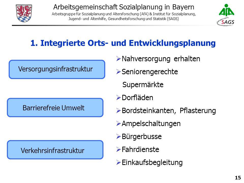 15 Arbeitsgemeinschaft Sozialplanung in Bayern Arbeitsgruppe für Sozialplanung und Altersforschung (AfA) & Institut für Sozialplanung, Jugend- und Altenhilfe, Gesundheitsforschung und Statistik (SAGS) 1.