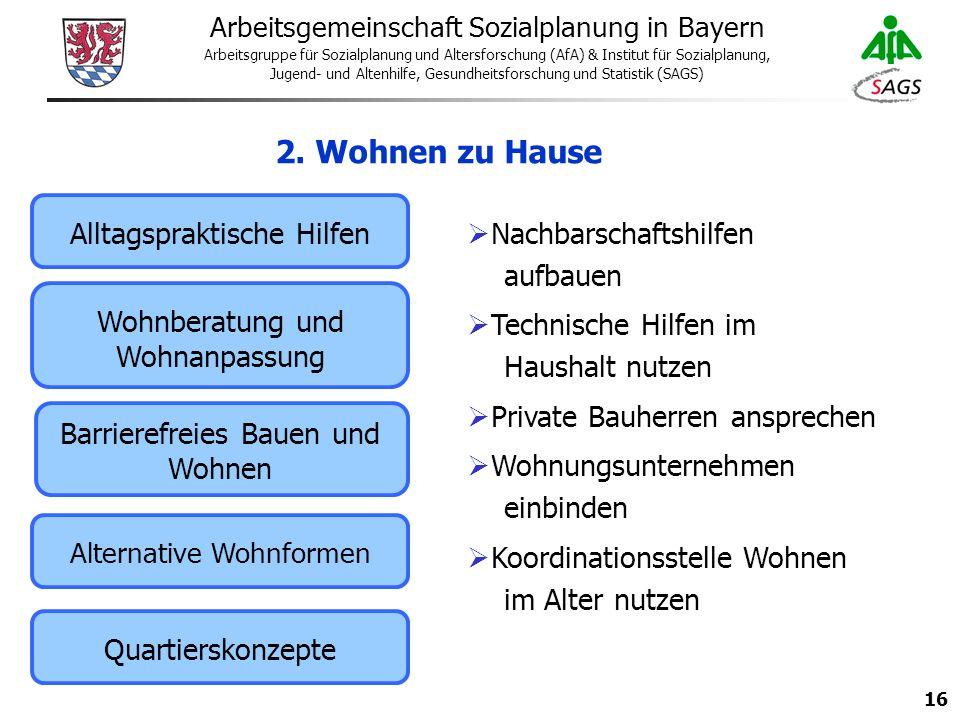 16 Arbeitsgemeinschaft Sozialplanung in Bayern Arbeitsgruppe für Sozialplanung und Altersforschung (AfA) & Institut für Sozialplanung, Jugend- und Altenhilfe, Gesundheitsforschung und Statistik (SAGS) 2.