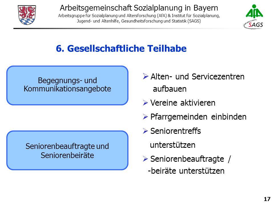 17 Arbeitsgemeinschaft Sozialplanung in Bayern Arbeitsgruppe für Sozialplanung und Altersforschung (AfA) & Institut für Sozialplanung, Jugend- und Altenhilfe, Gesundheitsforschung und Statistik (SAGS) 6.