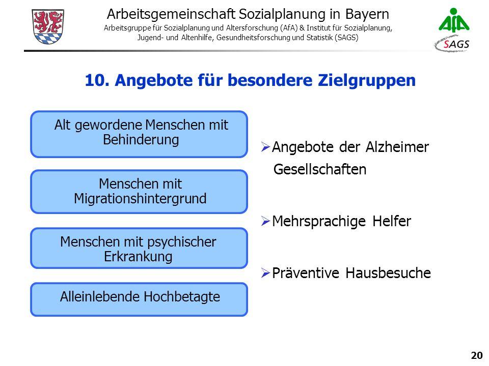 20 Arbeitsgemeinschaft Sozialplanung in Bayern Arbeitsgruppe für Sozialplanung und Altersforschung (AfA) & Institut für Sozialplanung, Jugend- und Altenhilfe, Gesundheitsforschung und Statistik (SAGS) 10.