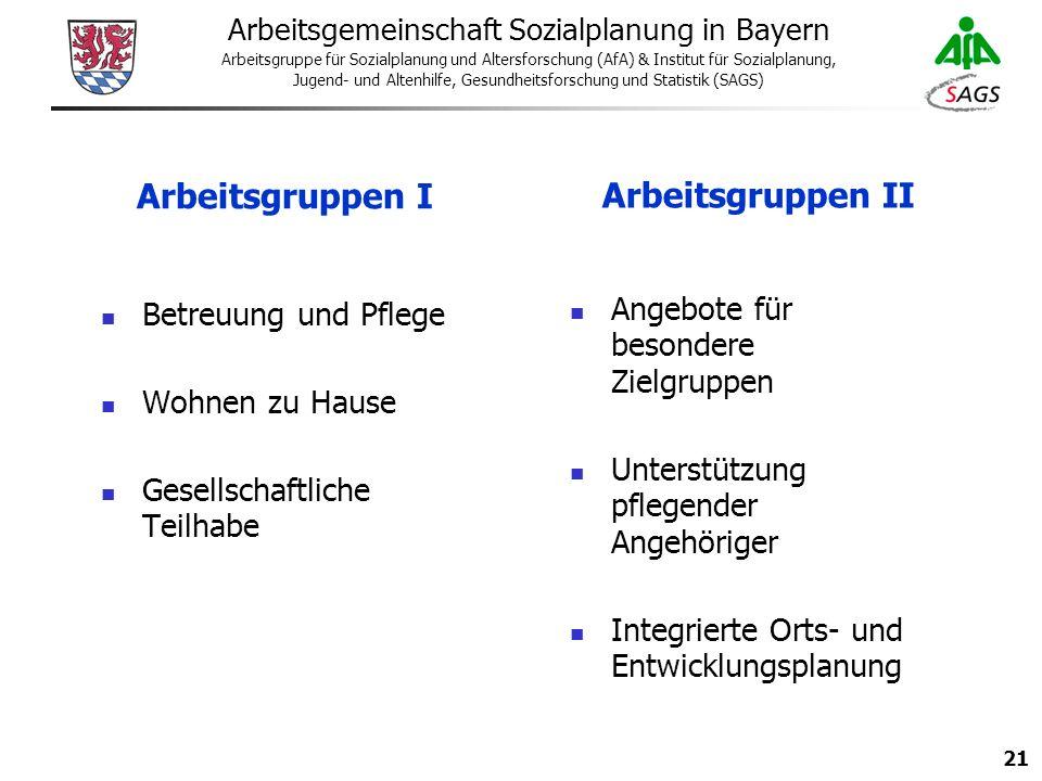 21 Arbeitsgemeinschaft Sozialplanung in Bayern Arbeitsgruppe für Sozialplanung und Altersforschung (AfA) & Institut für Sozialplanung, Jugend- und Altenhilfe, Gesundheitsforschung und Statistik (SAGS) Betreuung und Pflege Wohnen zu Hause Gesellschaftliche Teilhabe Arbeitsgruppen I Arbeitsgruppen II Angebote für besondere Zielgruppen Unterstützung pflegender Angehöriger Integrierte Orts- und Entwicklungsplanung