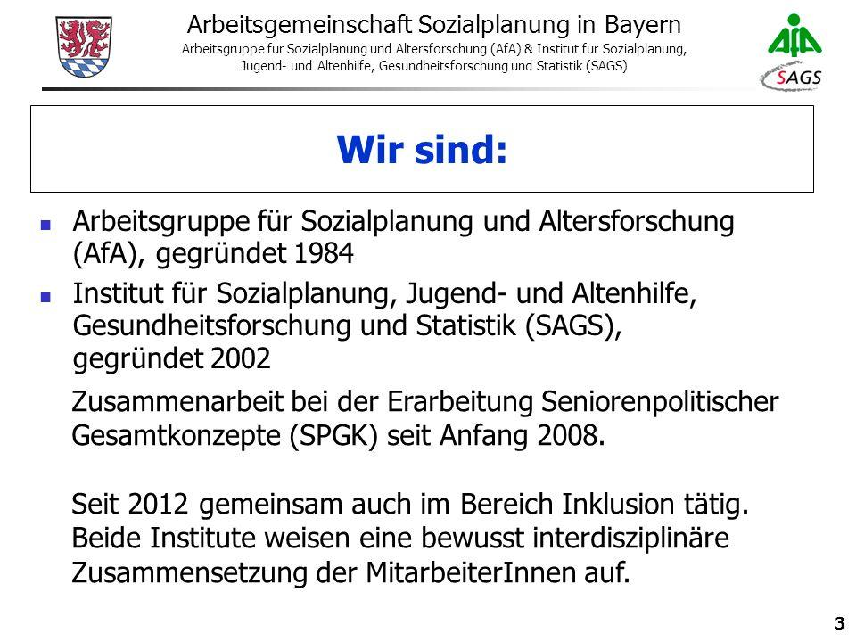 3 Arbeitsgemeinschaft Sozialplanung in Bayern Arbeitsgruppe für Sozialplanung und Altersforschung (AfA) & Institut für Sozialplanung, Jugend- und Altenhilfe, Gesundheitsforschung und Statistik (SAGS) Wir sind: Arbeitsgruppe für Sozialplanung und Altersforschung (AfA), gegründet 1984 Institut für Sozialplanung, Jugend- und Altenhilfe, Gesundheitsforschung und Statistik (SAGS), gegründet 2002 Zusammenarbeit bei der Erarbeitung Seniorenpolitischer Gesamtkonzepte (SPGK) seit Anfang 2008.