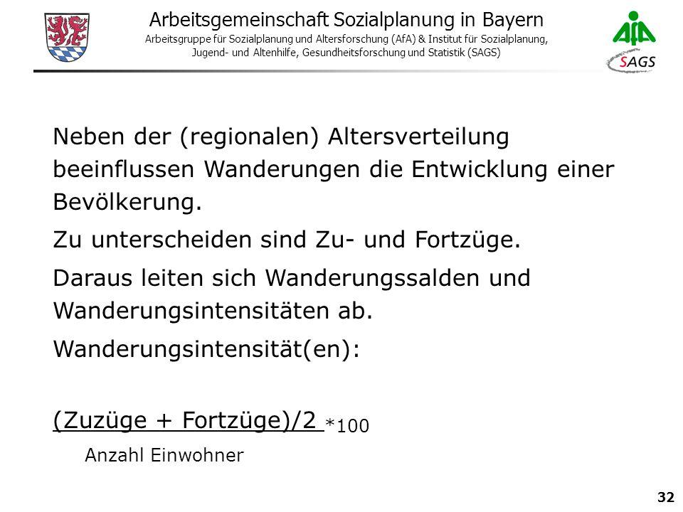 32 Arbeitsgemeinschaft Sozialplanung in Bayern Arbeitsgruppe für Sozialplanung und Altersforschung (AfA) & Institut für Sozialplanung, Jugend- und Altenhilfe, Gesundheitsforschung und Statistik (SAGS) Neben der (regionalen) Altersverteilung beeinflussen Wanderungen die Entwicklung einer Bevölkerung.
