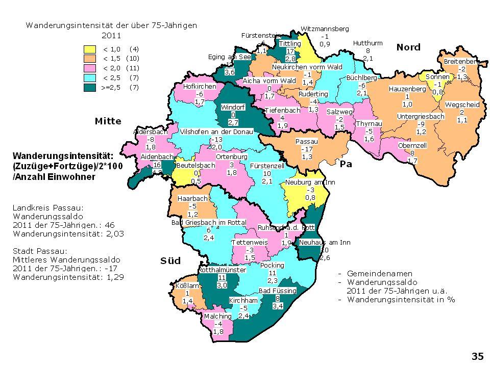 35 Arbeitsgemeinschaft Sozialplanung in Bayern Arbeitsgruppe für Sozialplanung und Altersforschung (AfA) & Institut für Sozialplanung, Jugend- und Altenhilfe, Gesundheitsforschung und Statistik (SAGS)