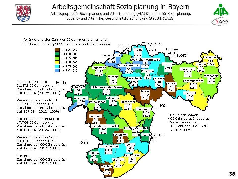 38 Arbeitsgemeinschaft Sozialplanung in Bayern Arbeitsgruppe für Sozialplanung und Altersforschung (AfA) & Institut für Sozialplanung, Jugend- und Altenhilfe, Gesundheitsforschung und Statistik (SAGS)