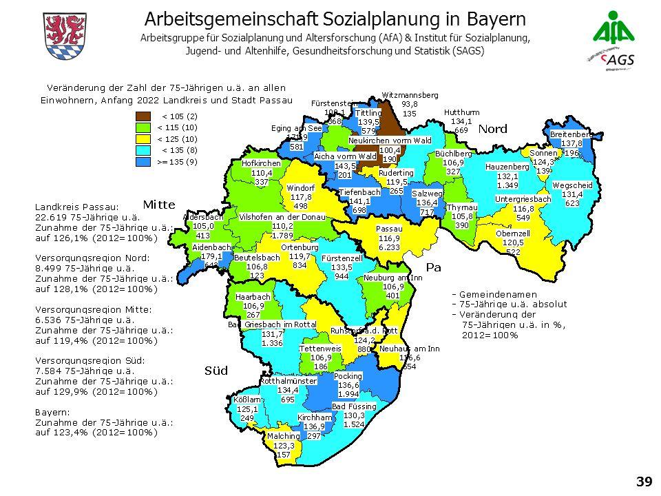 39 Arbeitsgemeinschaft Sozialplanung in Bayern Arbeitsgruppe für Sozialplanung und Altersforschung (AfA) & Institut für Sozialplanung, Jugend- und Altenhilfe, Gesundheitsforschung und Statistik (SAGS)