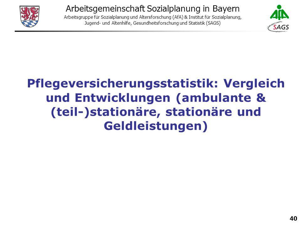 40 Arbeitsgemeinschaft Sozialplanung in Bayern Arbeitsgruppe für Sozialplanung und Altersforschung (AfA) & Institut für Sozialplanung, Jugend- und Altenhilfe, Gesundheitsforschung und Statistik (SAGS) Pflegeversicherungsstatistik: Vergleich und Entwicklungen (ambulante & (teil-)stationäre, stationäre und Geldleistungen)