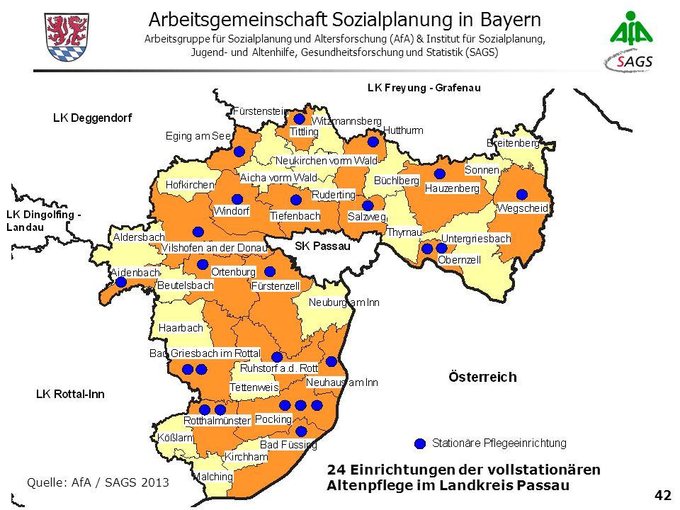 42 Arbeitsgemeinschaft Sozialplanung in Bayern Arbeitsgruppe für Sozialplanung und Altersforschung (AfA) & Institut für Sozialplanung, Jugend- und Altenhilfe, Gesundheitsforschung und Statistik (SAGS) Einrichtungen der vollstationären Altenpflege im Landkreis Main- Spessart Quelle: AfA / SAGS 2013 24 Einrichtungen der vollstationären Altenpflege im Landkreis Passau