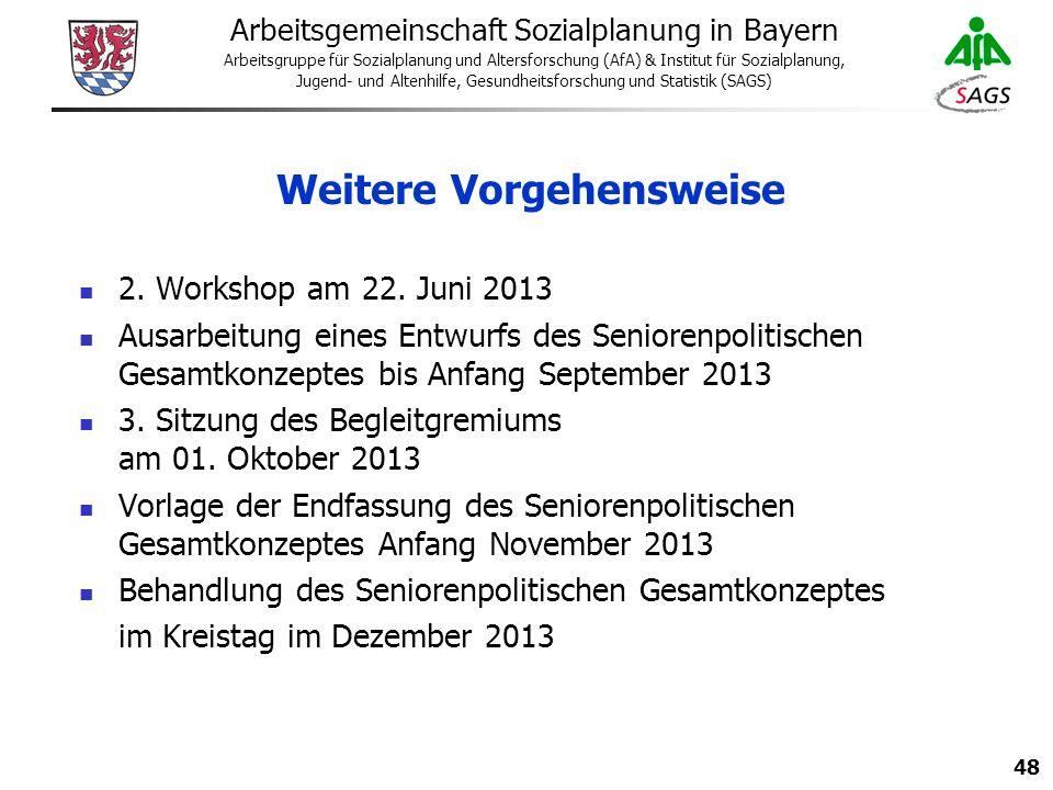 48 Arbeitsgemeinschaft Sozialplanung in Bayern Arbeitsgruppe für Sozialplanung und Altersforschung (AfA) & Institut für Sozialplanung, Jugend- und Altenhilfe, Gesundheitsforschung und Statistik (SAGS) 2.