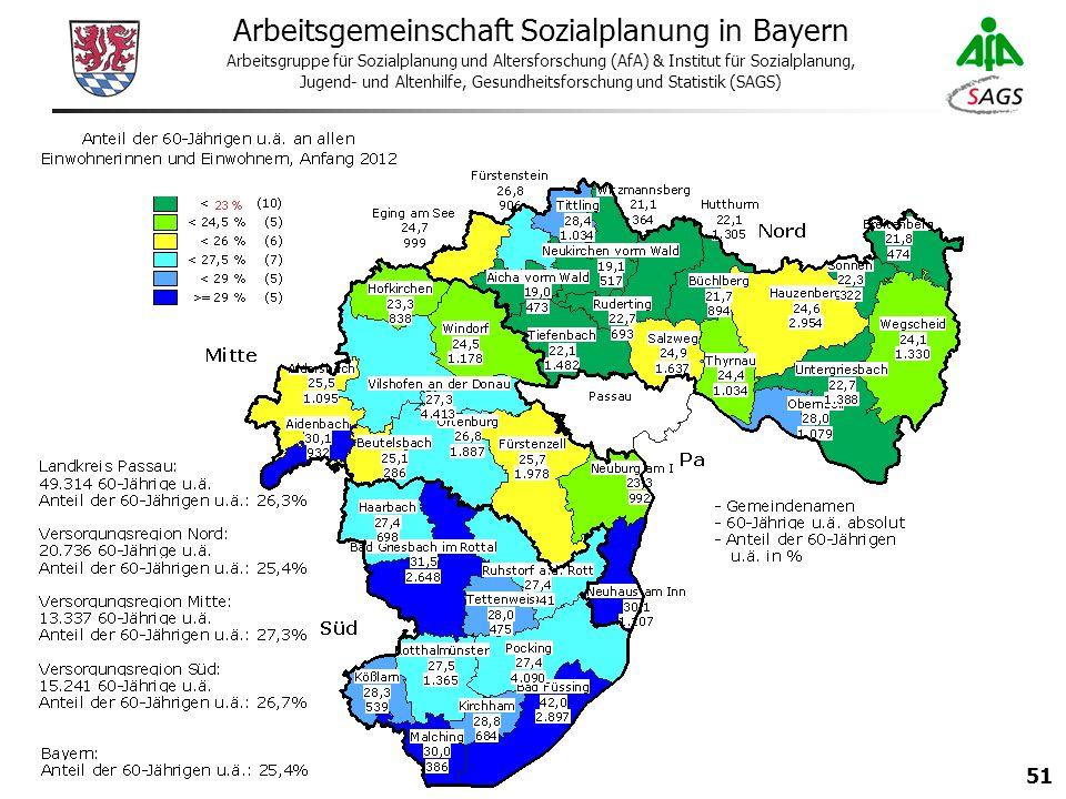 51 Arbeitsgemeinschaft Sozialplanung in Bayern Arbeitsgruppe für Sozialplanung und Altersforschung (AfA) & Institut für Sozialplanung, Jugend- und Altenhilfe, Gesundheitsforschung und Statistik (SAGS)