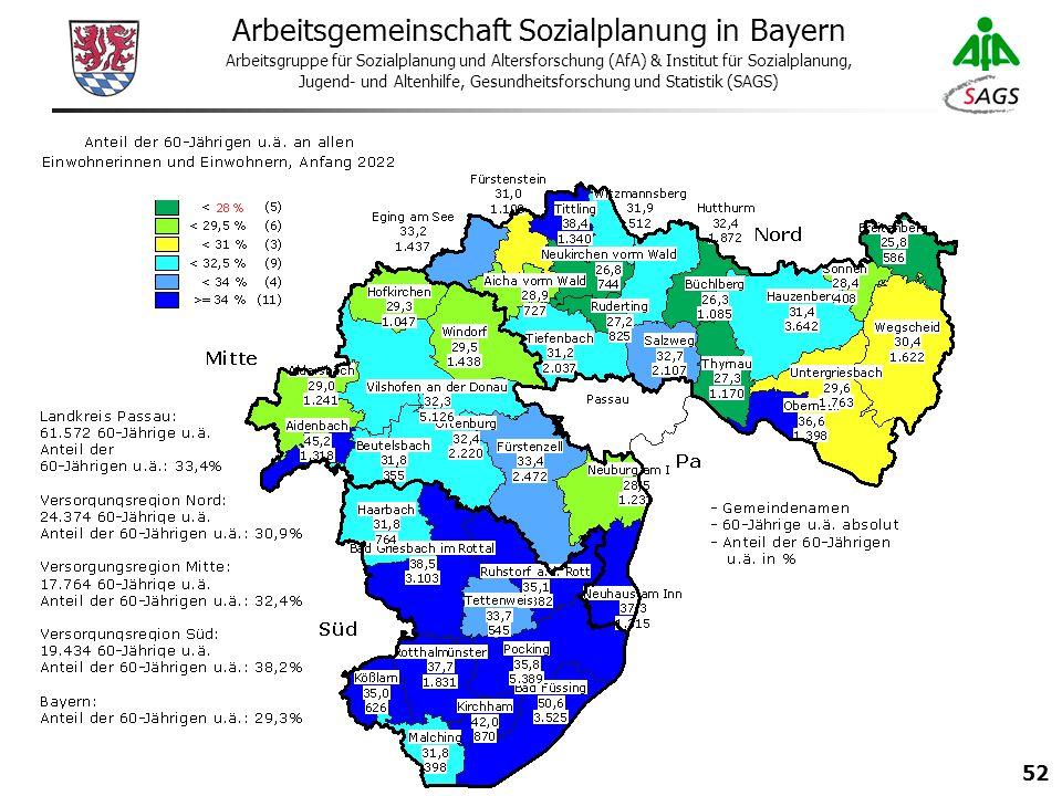 52 Arbeitsgemeinschaft Sozialplanung in Bayern Arbeitsgruppe für Sozialplanung und Altersforschung (AfA) & Institut für Sozialplanung, Jugend- und Altenhilfe, Gesundheitsforschung und Statistik (SAGS)