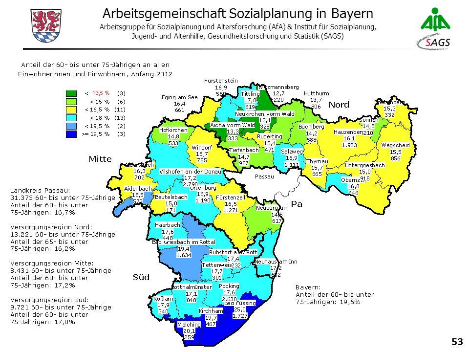 53 Arbeitsgemeinschaft Sozialplanung in Bayern Arbeitsgruppe für Sozialplanung und Altersforschung (AfA) & Institut für Sozialplanung, Jugend- und Altenhilfe, Gesundheitsforschung und Statistik (SAGS)