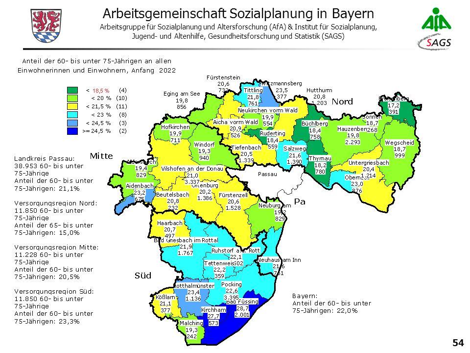 54 Arbeitsgemeinschaft Sozialplanung in Bayern Arbeitsgruppe für Sozialplanung und Altersforschung (AfA) & Institut für Sozialplanung, Jugend- und Altenhilfe, Gesundheitsforschung und Statistik (SAGS)