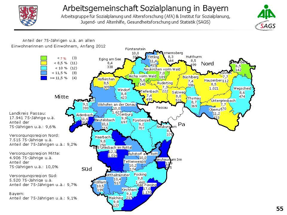 55 Arbeitsgemeinschaft Sozialplanung in Bayern Arbeitsgruppe für Sozialplanung und Altersforschung (AfA) & Institut für Sozialplanung, Jugend- und Altenhilfe, Gesundheitsforschung und Statistik (SAGS)