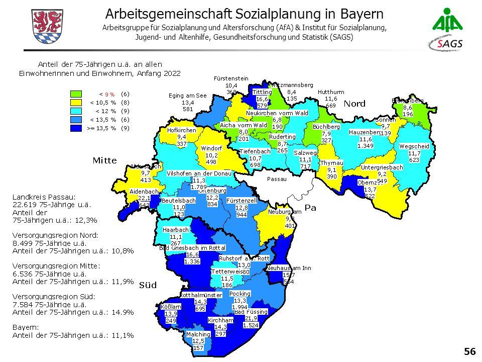 56 Arbeitsgemeinschaft Sozialplanung in Bayern Arbeitsgruppe für Sozialplanung und Altersforschung (AfA) & Institut für Sozialplanung, Jugend- und Altenhilfe, Gesundheitsforschung und Statistik (SAGS)