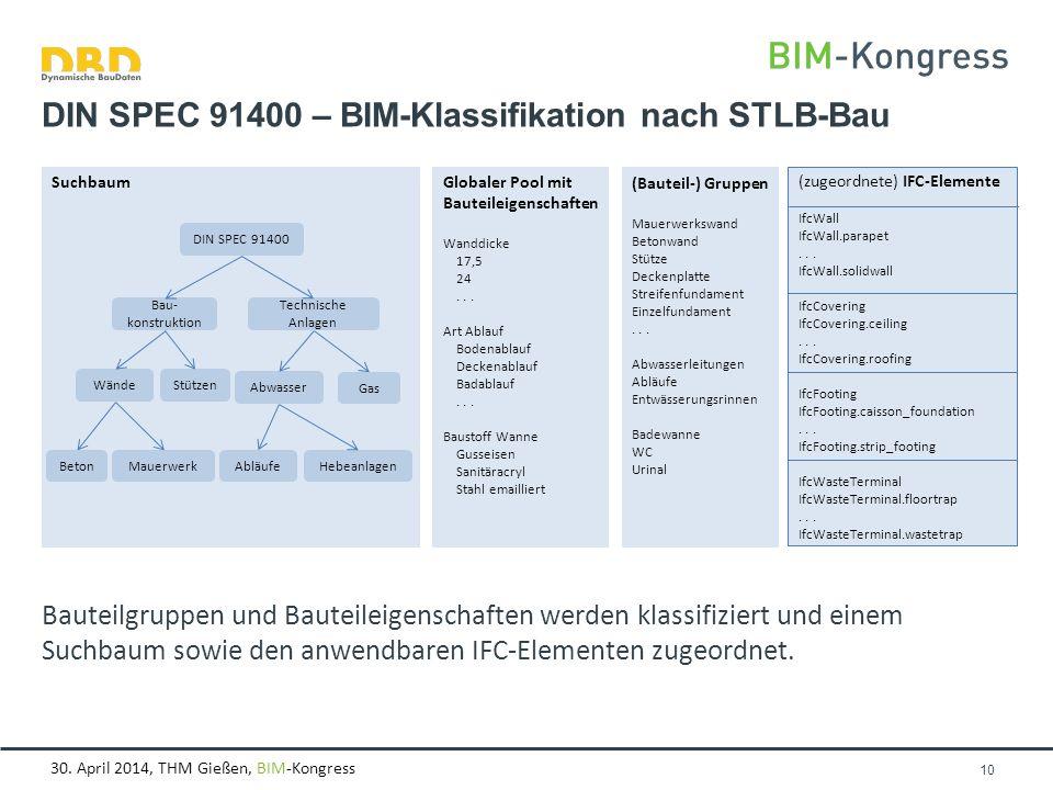 30. April 2014, THM Gießen, BIM-Kongress Bauteilgruppen und Bauteileigenschaften werden klassifiziert und einem Suchbaum sowie den anwendbaren IFC-Ele