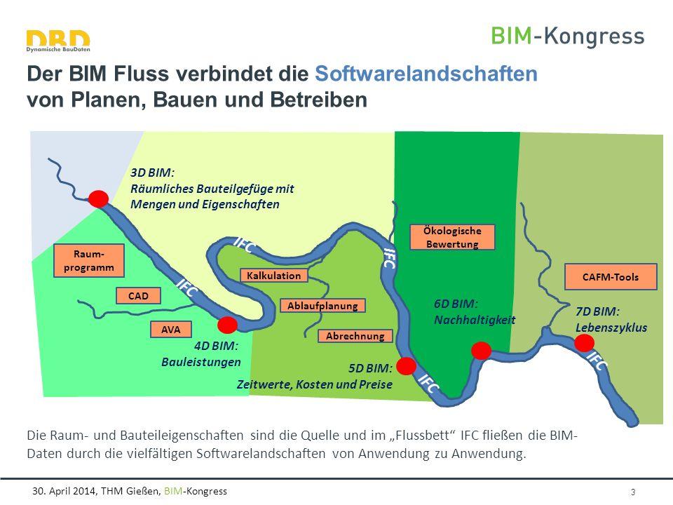 """30. April 2014, THM Gießen, BIM-Kongress Die Raum- und Bauteileigenschaften sind die Quelle und im """"Flussbett"""" IFC fließen die BIM- Daten durch die vi"""
