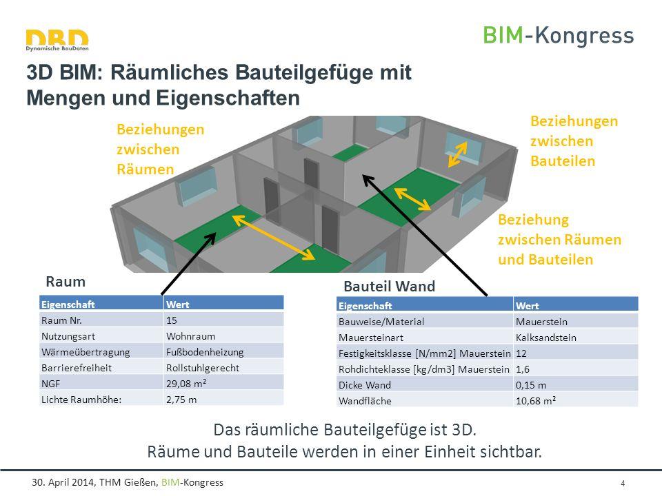 30. April 2014, THM Gießen, BIM-Kongress Seite 4 3D BIM: Räumliches Bauteilgefüge mit Mengen und Eigenschaften EigenschaftWert Raum Nr.15 NutzungsartW