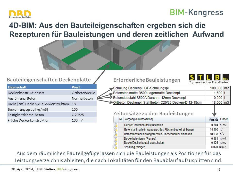 30. April 2014, THM Gießen, BIM-Kongress Seite 5 4D-BIM: Aus den Bauteileigenschaften ergeben sich die Rezepturen für Bauleistungen und deren zeitlich