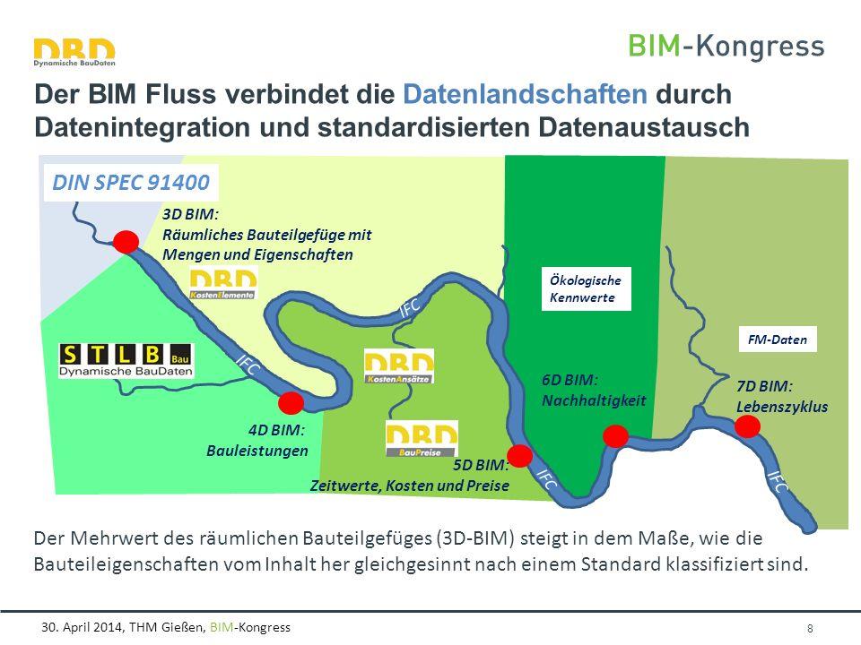30. April 2014, THM Gießen, BIM-Kongress Der Mehrwert des räumlichen Bauteilgefüges (3D-BIM) steigt in dem Maße, wie die Bauteileigenschaften vom Inha