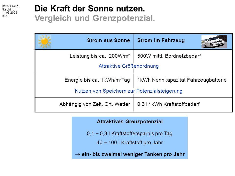 BMW Group Garching 14.05.2008 Bild 5 Die Kraft der Sonne nutzen.