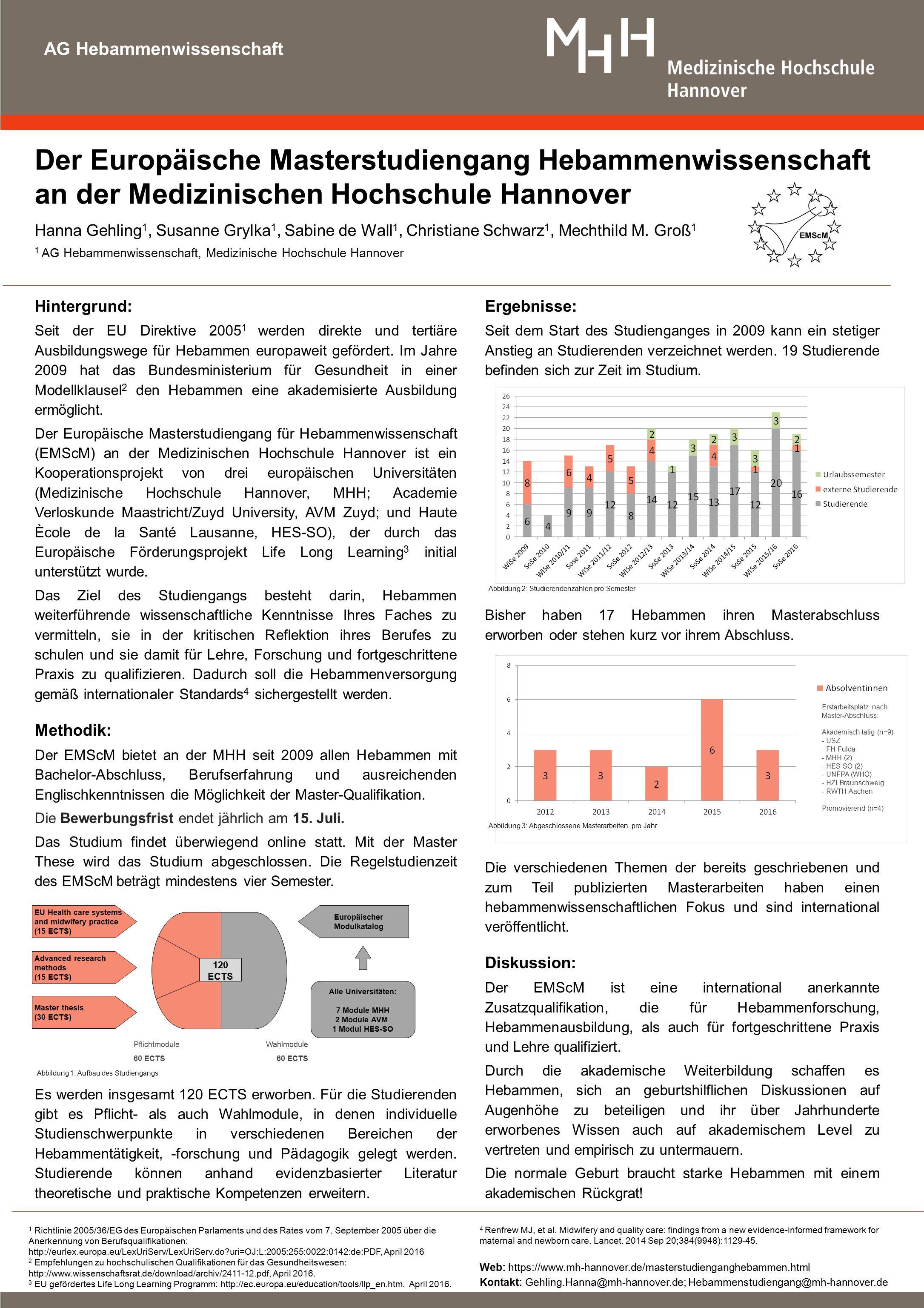 Hintergrund: Seit der EU Direktive 2005 1 werden direkte und tertiäre Ausbildungswege für Hebammen europaweit gefördert. Im Jahre 2009 hat das Bundesm