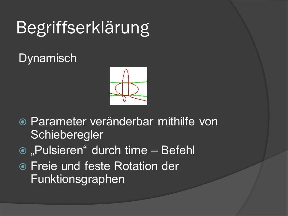 """Begriffserklärung Dynamisch  Parameter veränderbar mithilfe von Schieberegler  """"Pulsieren durch time – Befehl  Freie und feste Rotation der Funktionsgraphen"""