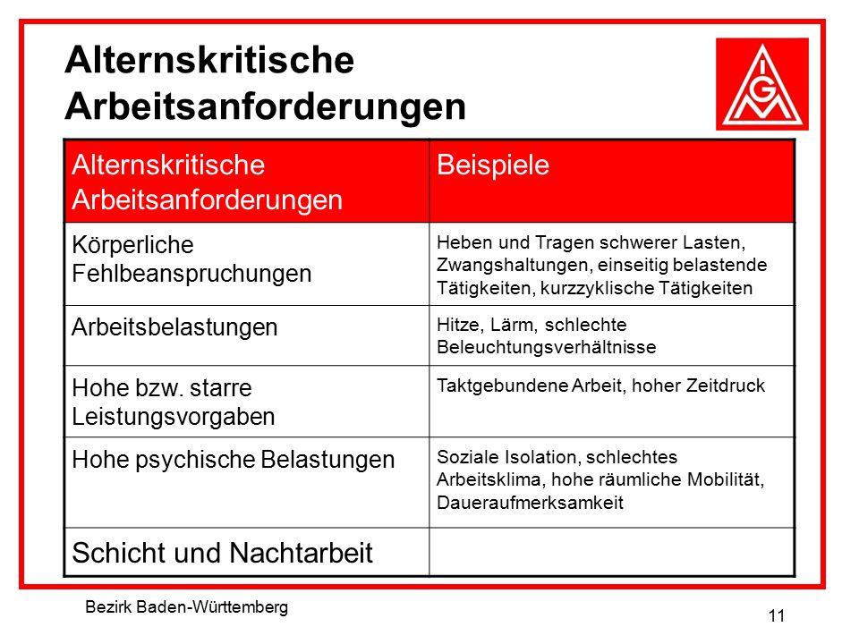 Bezirk Baden-Württemberg 11 Alternskritische Arbeitsanforderungen Beispiele Körperliche Fehlbeanspruchungen Heben und Tragen schwerer Lasten, Zwangsha