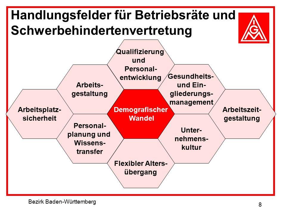 Bezirk Baden-Württemberg 8 Handlungsfelder für Betriebsräte und Schwerbehindertenvertretung Qualifizierung und Personal- entwicklung Arbeits- gestaltu