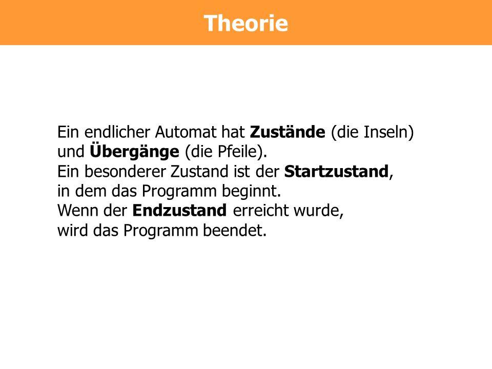 Theorie Ein endlicher Automat hat Zustände (die Inseln) und Übergänge (die Pfeile).