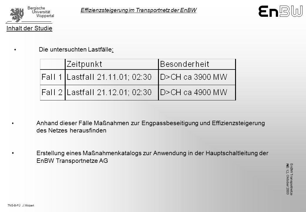 TNG-B-FÜ J.Wolpert Bergische Universität Wuppertal, Oktober 2003 EnBW TransportnetzeAG Nr.: 12 Die untersuchten Lastfälle: Effizienzsteigerung im Transportnetz der EnBW Anhand dieser Fälle Maßnahmen zur Engpassbeseitigung und Effizienzsteigerung des Netzes herausfinden Erstellung eines Maßnahmenkatalogs zur Anwendung in der Hauptschaltleitung der EnBW Transportnetze AG Inhalt der Studie