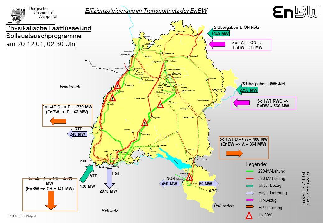 TNG-B-FÜ J.Wolpert Bergische Universität Wuppertal, Oktober 2003 EnBW TransportnetzeAG Nr.: 4 Physikalische Lastflüsse und Sollaustauschprogramme am 20.12.01, 02.30 Uhr Effizienzsteigerung im Transportnetz der EnBW Bodensee EW Aach TWS EGL ATEL RWE E SÜWAG Bürs Metzingen Weil- See- wiesen Mühlhausen Möhringen Oberjettingen Rotensohl Dellmensingen Kupferzell Laichingen Engstlatt Obermooweiler Wendlingen Bünzwangen Kühmoos Philippsburg Neurott Höpfingen Villingen Laufenburg RTE Pulverdingen Goldshöfe Niederstotzingen Großgartach Trossingen Grünkraut Neckarwestheim Stockach Weier Bühl Birkenfeld Oberwald Hüffenhardt Weinheim Karlsruhe Altlußheim Wiesloch Krh-Ost Kuppenheim Eichstetten Tiengen Gurtweil Daxlanden Obrigheim Heidelberg Hoheneck Schwörstadt Beuren APG Heilbronn Endersbach Altbachimdorf Wehr Frankreich Schweiz Österreich  Übergaben  E.ON Netz 1540 MW 2070 MW NOK 450 MW 130 MW Soll-AT EON => EnBW = 83 MW Soll-AT RWE => EnBW = 560 MW .