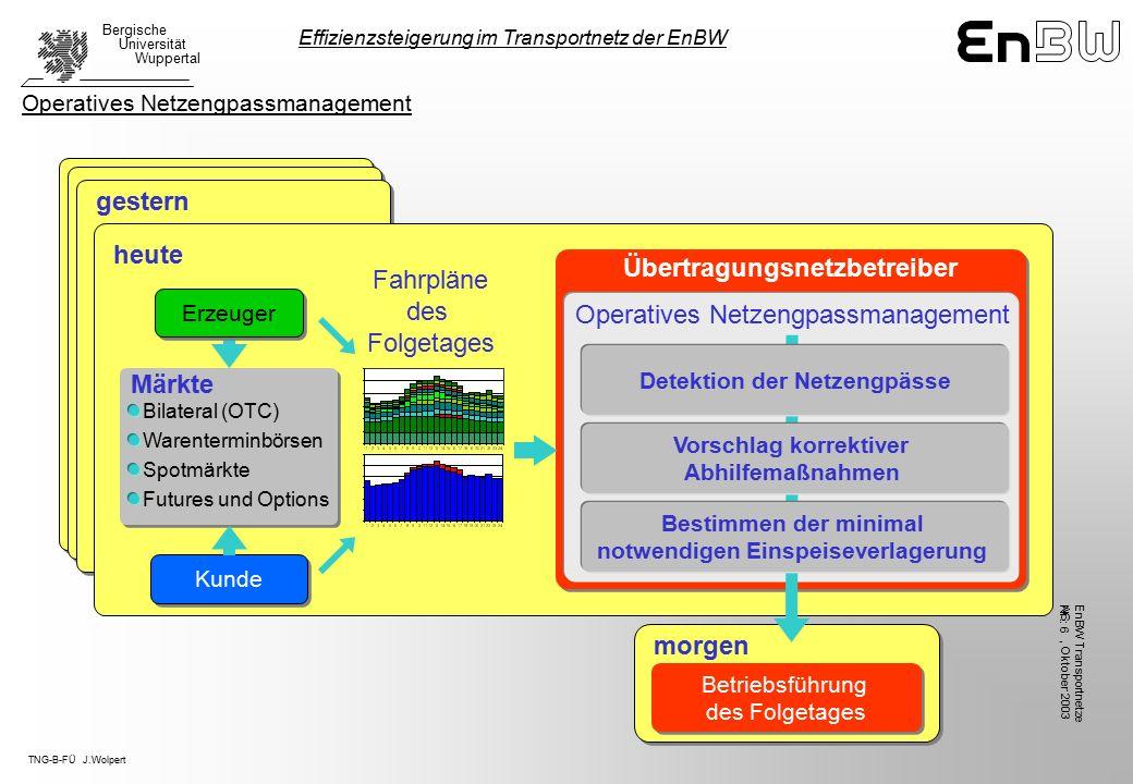 TNG-B-FÜ J.Wolpert Bergische Universität Wuppertal, Oktober 2003 EnBW TransportnetzeAG Nr.: 17 Erläuterung zu Variante 6: Einspeiseverlagerungen im Randnetz Effizienzsteigerung im Transportnetz der EnBW