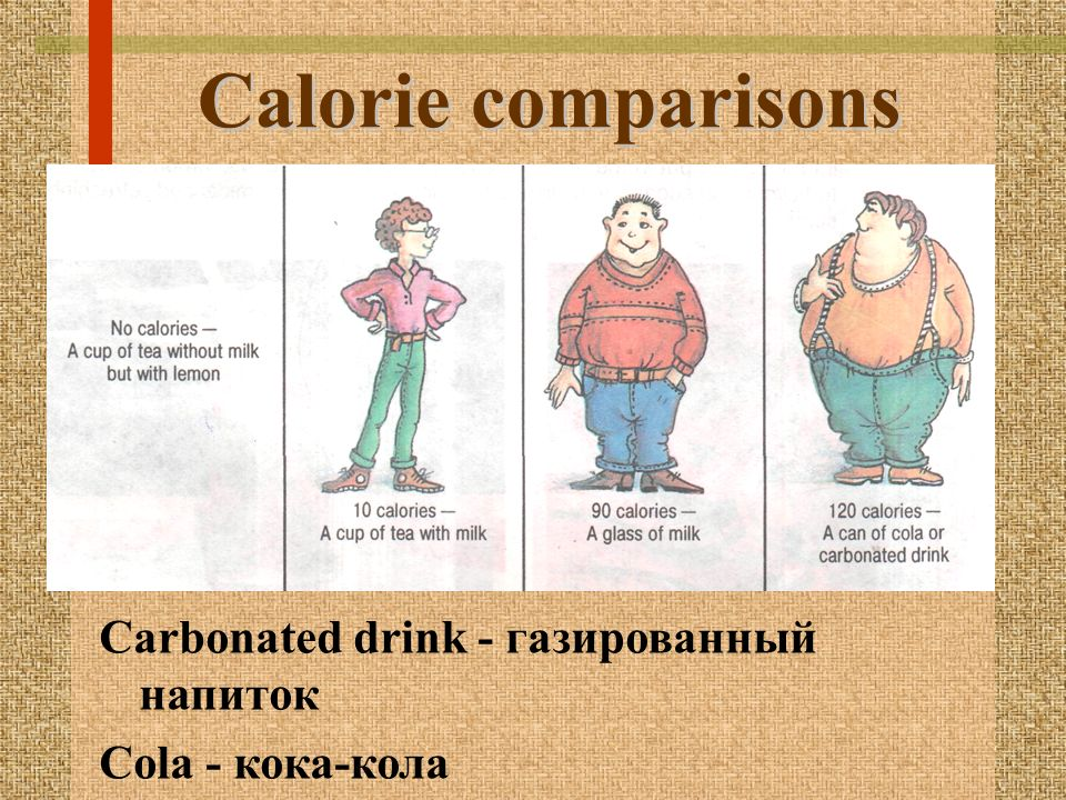 Calorie comparisons Carbonated drink - газированный напиток Cola - кока-кола