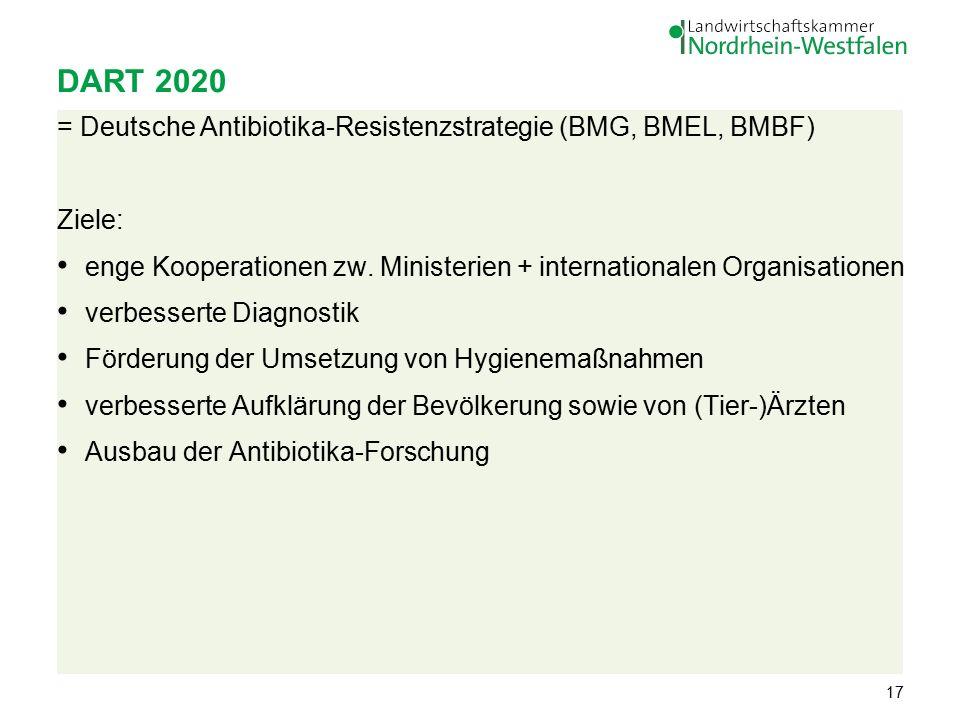 DART 2020 = Deutsche Antibiotika-Resistenzstrategie (BMG, BMEL, BMBF) Ziele: enge Kooperationen zw.