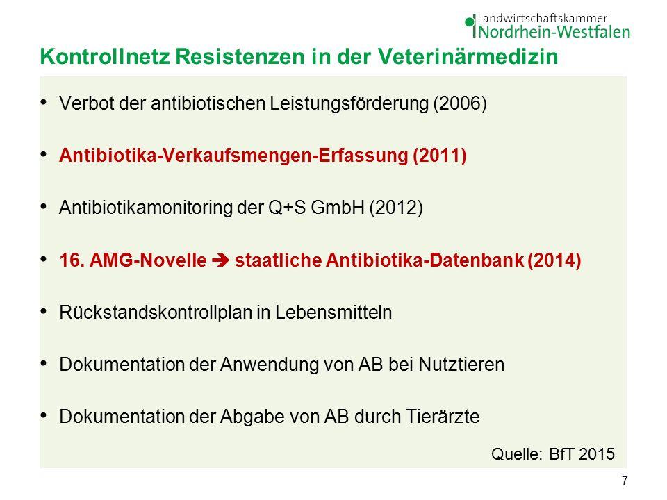 Kontrollnetz Resistenzen in der Veterinärmedizin Verschreibungspflicht aller AB´s in der Tiermedizin Umwidmungskaskade nur metaphylaktischer oder therapeutischer Einsatz von AB Leitlinien für den sorgfältigen Umgang m.