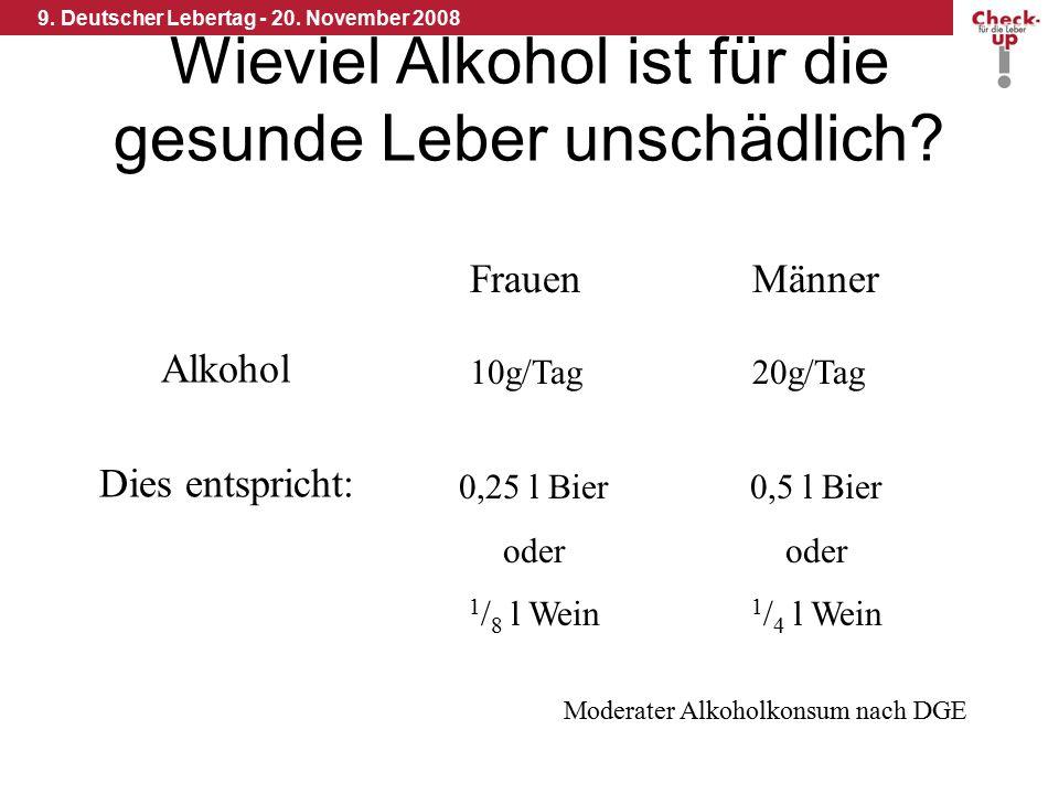 9. Deutscher Lebertag - 20. November 2008 Wieviel Alkohol ist für die gesunde Leber unschädlich? FrauenMänner 20g/Tag10g/Tag Alkohol Dies entspricht: