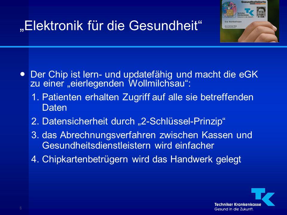 """6 """"Elektronik für die Gesundheit ● Der Chip ist lern- und updatefähig und macht die eGK zu einer """"eierlegenden Wollmilchsau : 1.Patienten erhalten Zugriff auf alle sie betreffenden Daten 2.Datensicherheit durch """"2-Schlüssel-Prinzip 3.das Abrechnungsverfahren zwischen Kassen und Gesundheitsdienstleistern wird einfacher 4.Chipkartenbetrügern wird das Handwerk gelegt"""