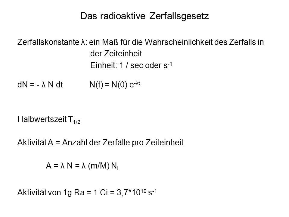 Das radioaktive Zerfallsgesetz Zerfallskonstante λ: ein Maß für die Wahrscheinlichkeit des Zerfalls in der Zeiteinheit Einheit: 1 / sec oder s -1 dN = - λ N dt N(t) = N(0) e -λt Halbwertszeit T 1/2 Aktivität A = Anzahl der Zerfälle pro Zeiteinheit A = λ N = λ (m/M) N L Aktivität von 1g Ra = 1 Ci = 3,7*10 10 s -1