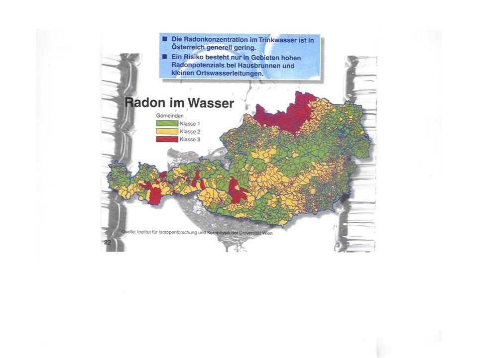 Trinkwasseruntersuchungen Bestimmung natürlicher Radionuklide im Trinkwasser